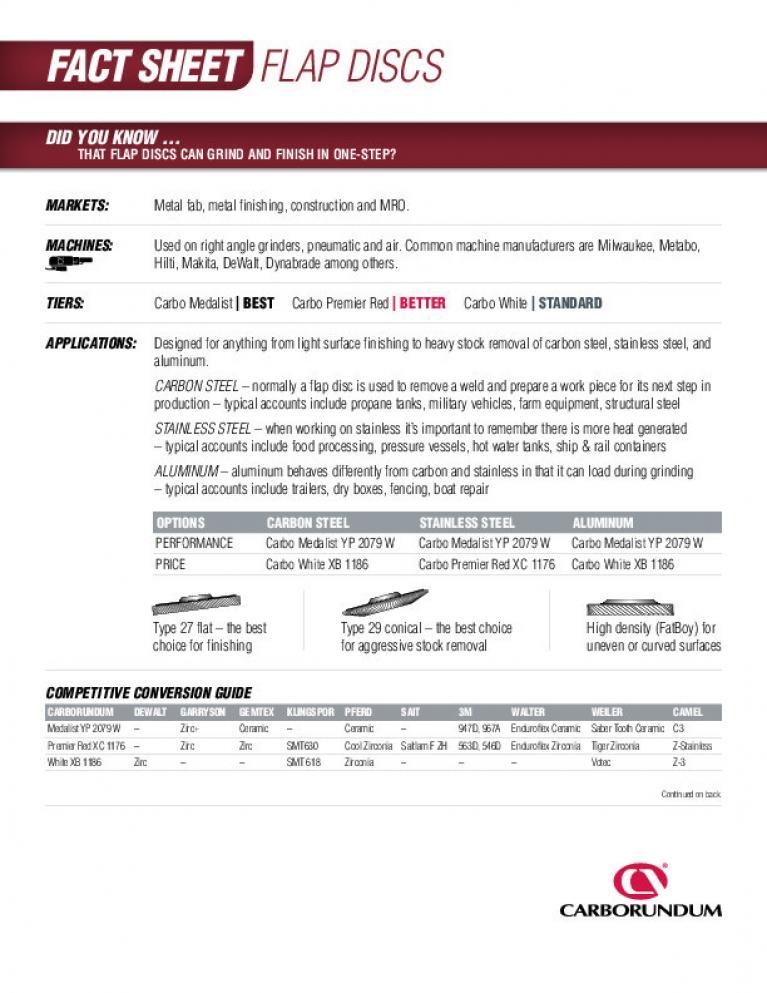 Fact Sheet -Flap Discs CA3551