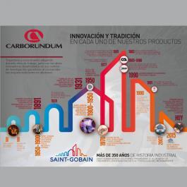 Imagen para flyer carbo