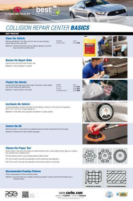 Best Practice - Basics CA5300-B